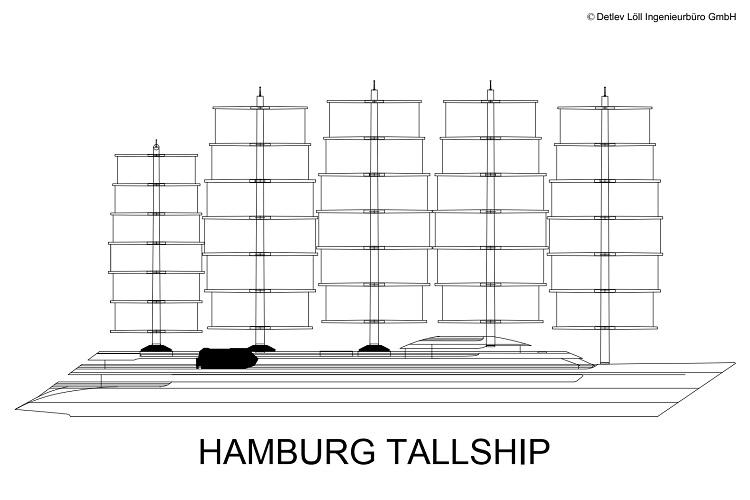 Strange Sailing Ships Detlev Loell Ingenieurburo Gmbh En Wiring Digital Resources Nekoutcompassionincorg